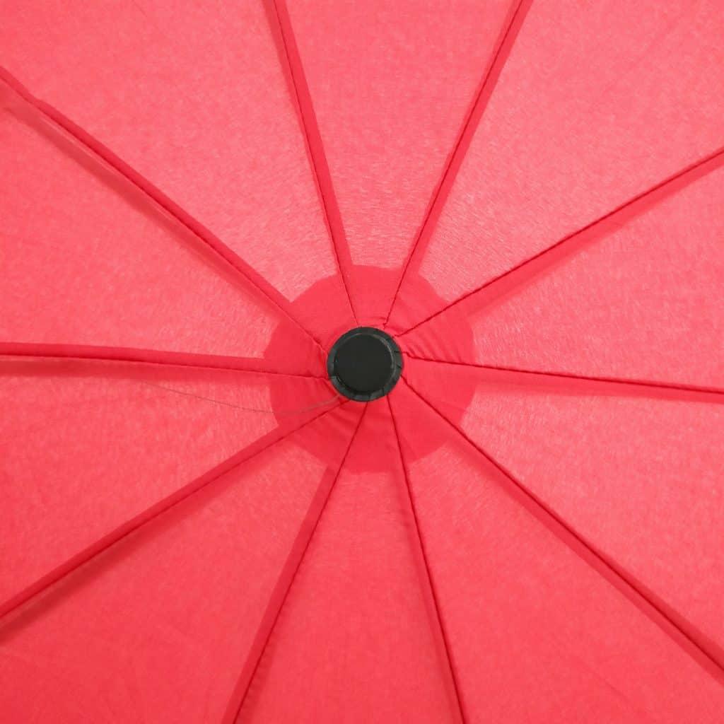 Branded Umbrellas – LoGU Telescopic Fibrestorm Telescopic Umbrellas - End Cap