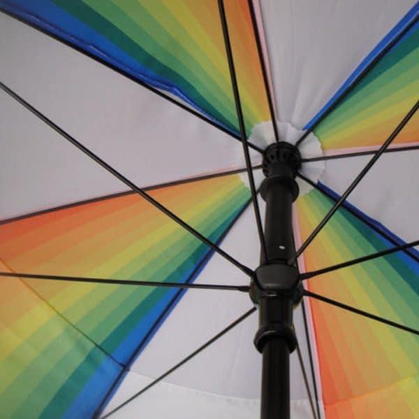 Classic Golf Umbrella opening system
